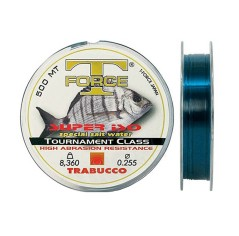 Monofilament Super Iso-0.700 mm - 300 m