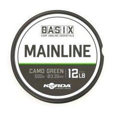 Filo Basix Main Line