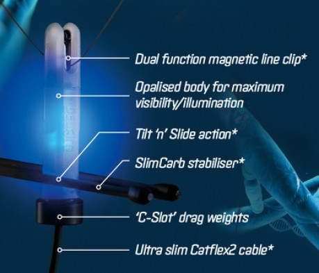 Slim Lite Indication Set