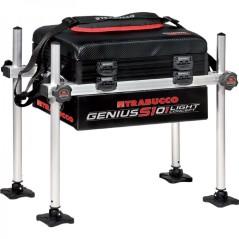 Genius Box S1 Modle 40